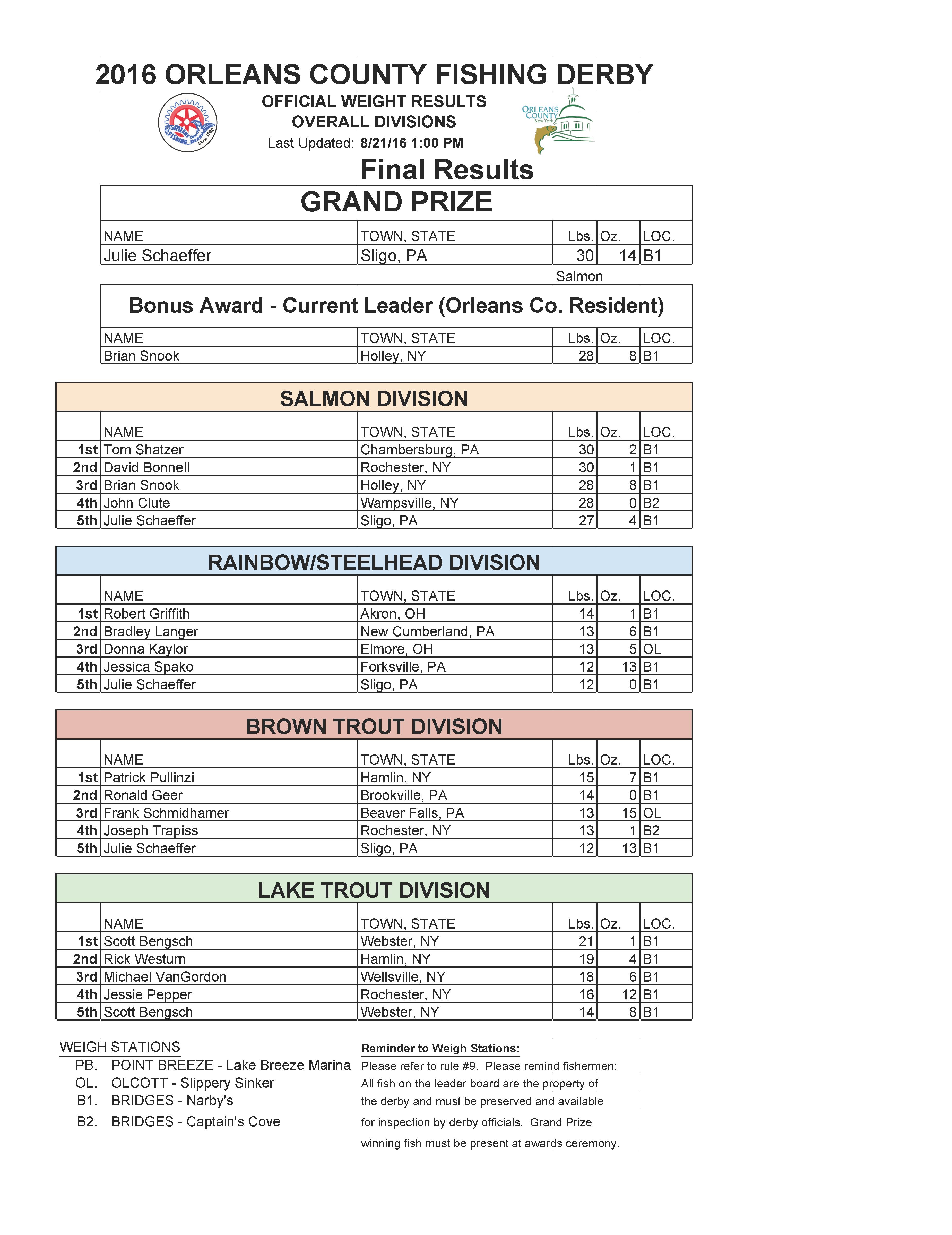 OCFD 2016 Final